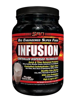 San Nutrition Infusion 1230 г